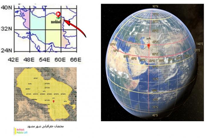 نمایش مختصات جغرافیایی شهر مشهد
